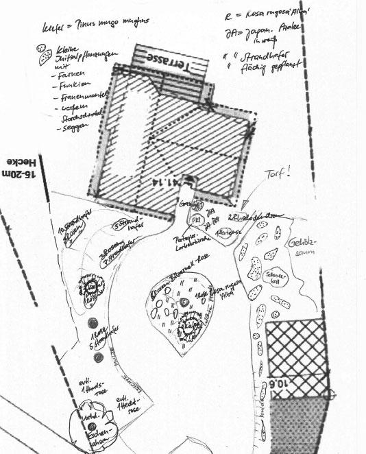 Hof- und Gartenplanung – Ideen und Tips